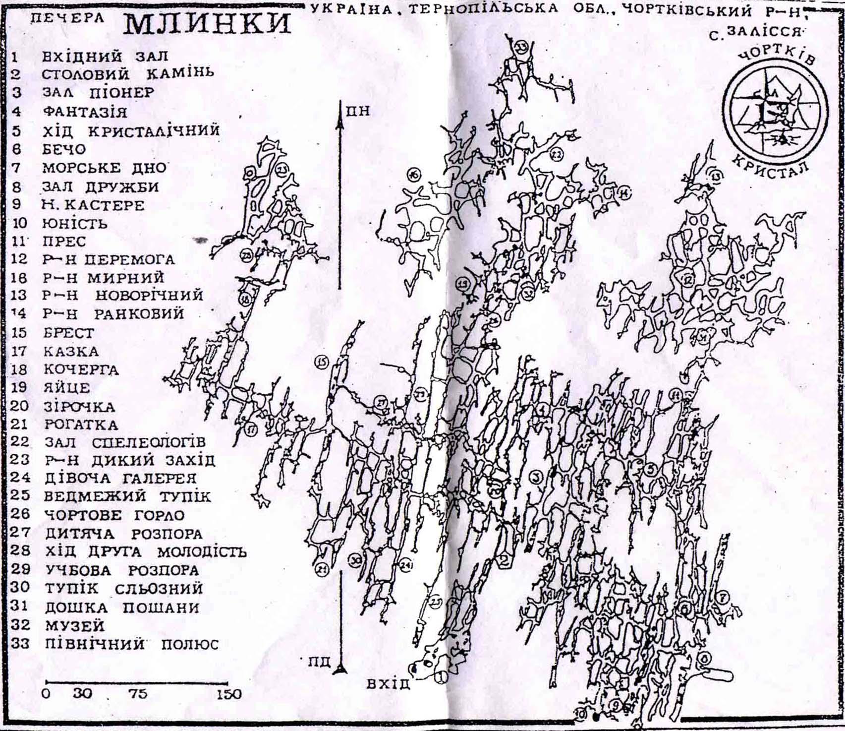 Схема пещеры Млынки