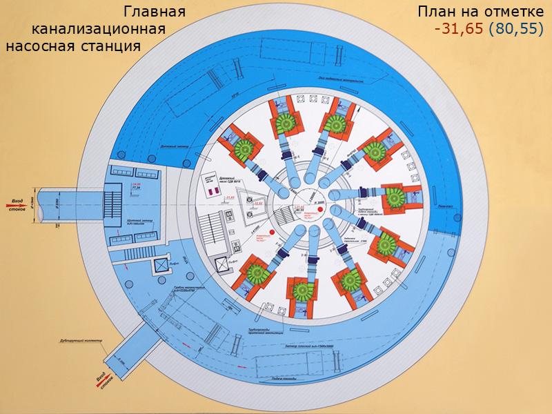 Диканевская ГКНС