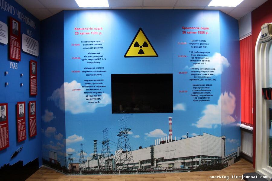 Зал Чернобыля